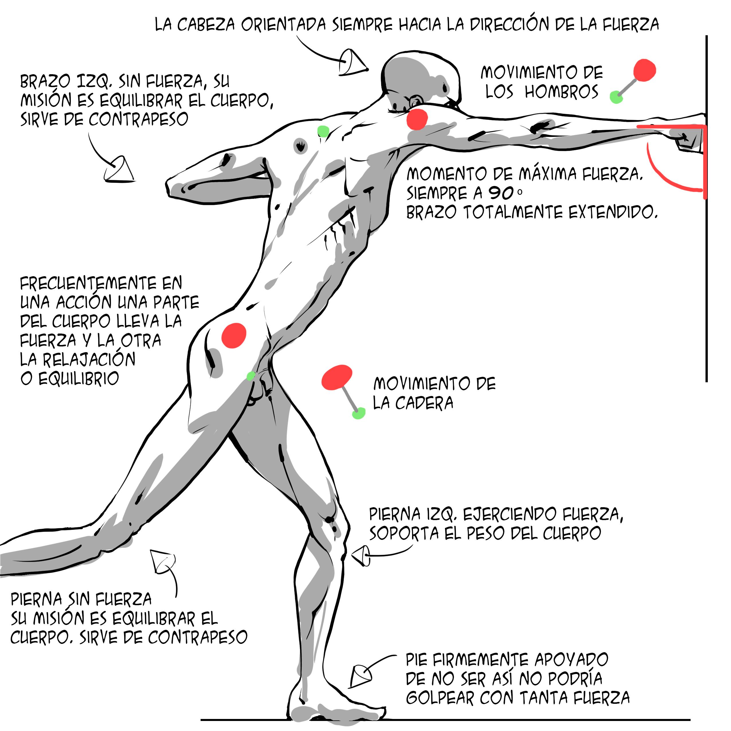 Ilustración del módulo